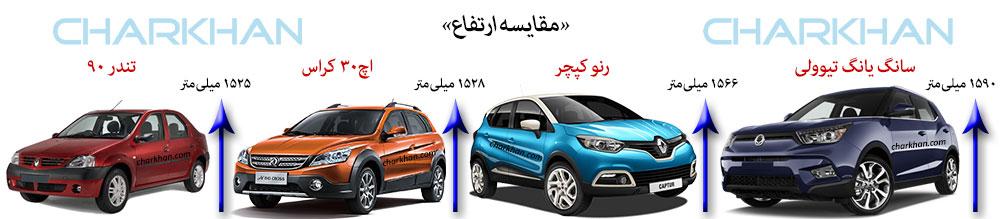 car-height.charkhan