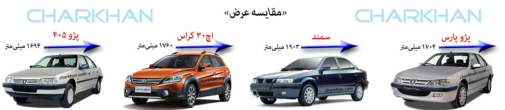 car-length.charkhan