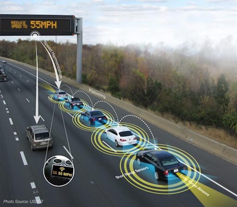 adaptive-crusie-control-is-used-in-platooning-but-to-what-extent-shoud-these-vehicle-mix-with-normal-traffic-image-usdot