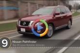 غیرقابل اعتمادترین خودروهای بازار! (ویدئوی اختصاصی)