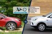 مقایسه جک S5 و پژو 2008: محافظهکار چینی یا جسور فرانسوی؟