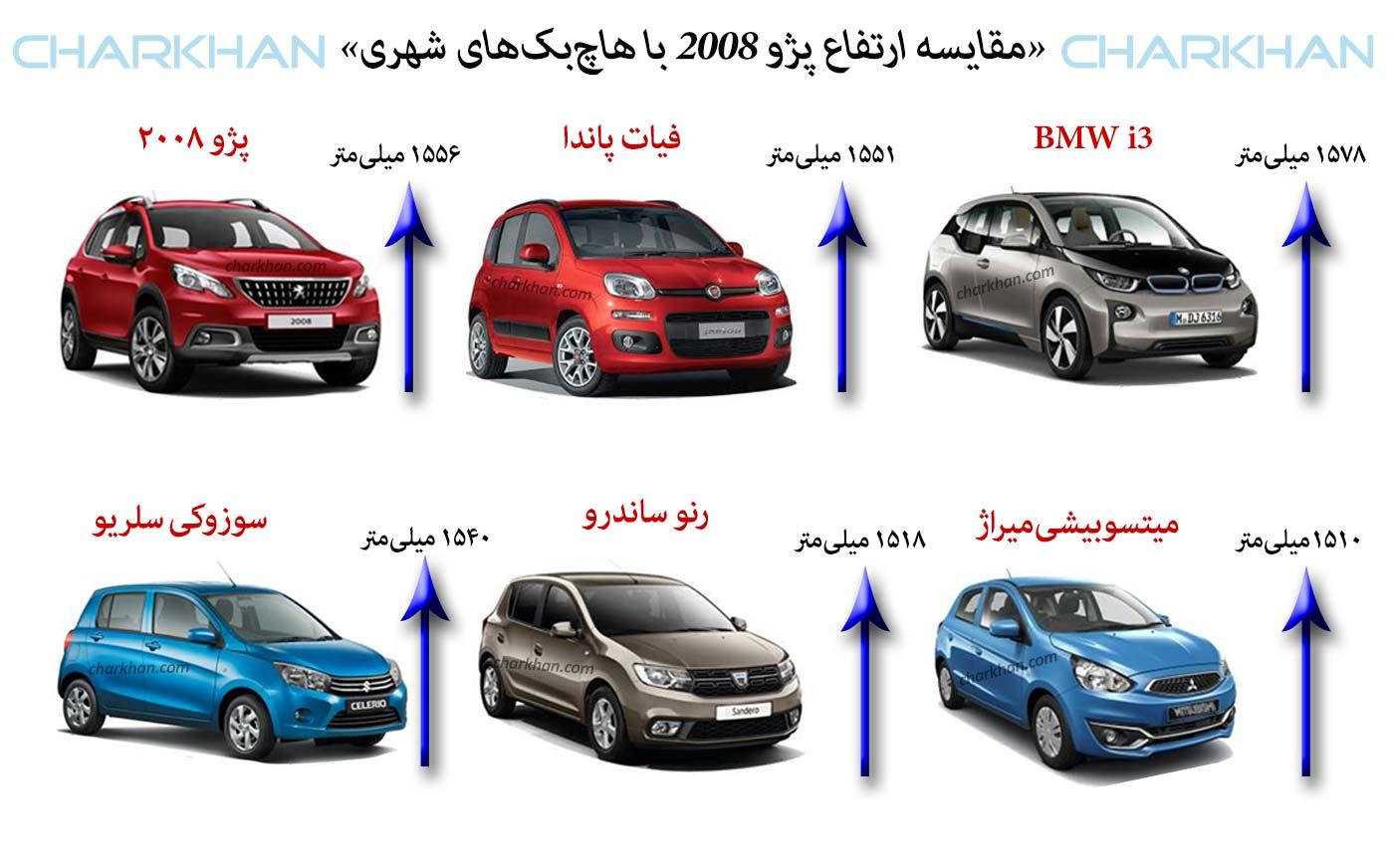 2008-vs-hatchback