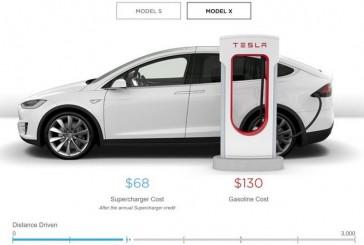 راهاندازی سیستم برآورد هزینههای سوپرشارژر تسلا