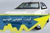 اگر خودرو میخواهید باید آن را با قیمت نجومی بخرید!