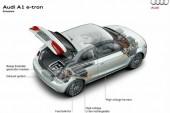 مقایسه دو تکنولوژی نوین در تولید محصولات امروزی در حوزه خودرو!