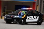 ویدئویی از سیر تکاملی خودروهای پلیس کمپانی فورد!