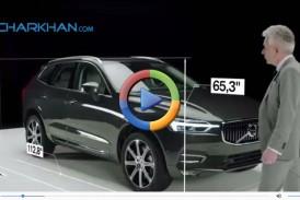 معرفی ولوو XC60 (ویدئوی اختصاصی)