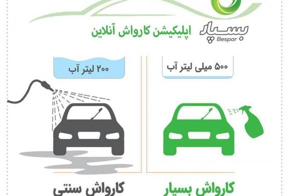 بررسی اپلیکیشن بسپار؛ خودرو را بدون آب بشوئید!