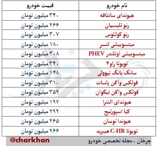 لیست قیمت خودروهای خارجی 9 فروردین 97
