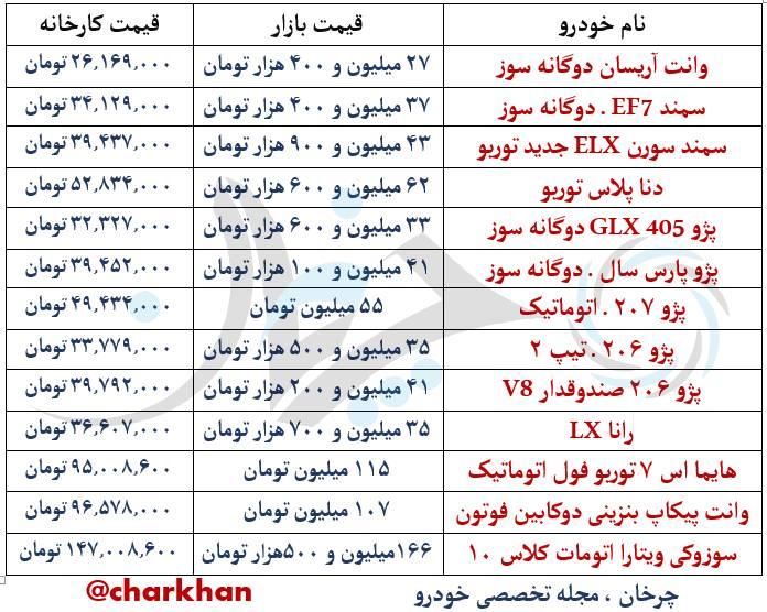 محصولات ایرانخودرو
