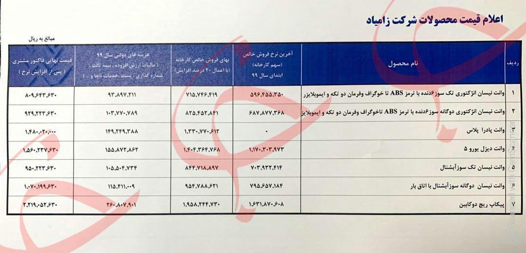 قیمت جدید محصولات سایپا و زامیاد را ببینید ( خرداد 99 )