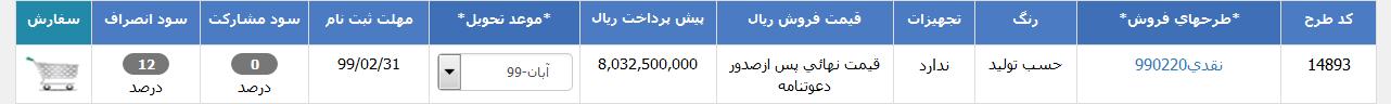 طرح فروش نقدی کامیونهای ایران خودرو دیزل (اردیبهشت ۹۹)